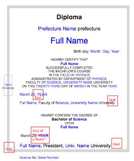 大学の学位証明の英訳