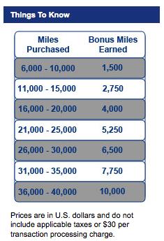 アメリカン航空 マイルの価格 ボーナス