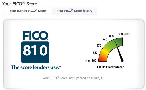クレジットスコア例 FICOスコア Fidelityカード