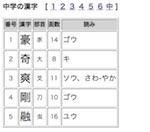 常用漢字 ランダム生成
